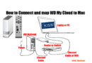 How to Connect and map WD My Cloud to Mac