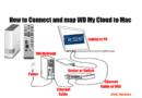 شرح طريقة الاتصال ب wd my cloud في الماك